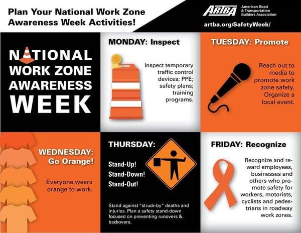 National Work Zone Awareness Week Infographic